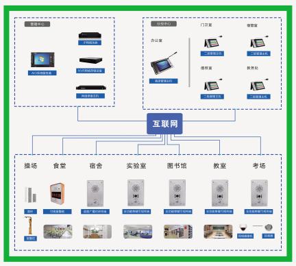 【智慧·融合】峰火电子精彩亮相第76届中国教育装备展示会6