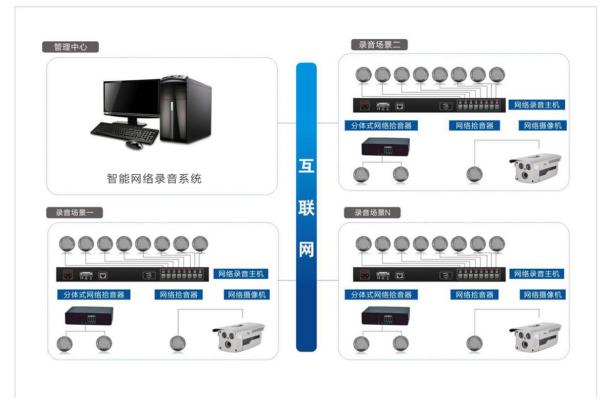 峰火电子助力江西上饶市政务服务中心全新智能化升级改造3.png